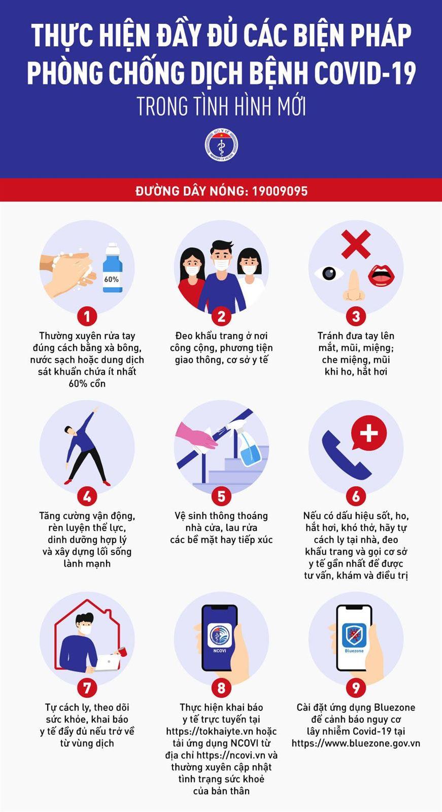 9 biện pháp mới nhất phòng chống COVID-19 người dân cần biết